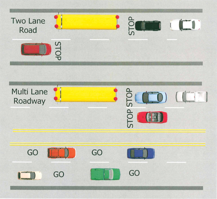 Bus Rules Multi-lane Road