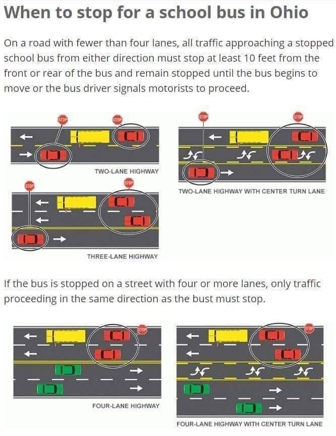 Diagram - When to stop for a school bus in Ohio